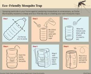 mosquitotrap